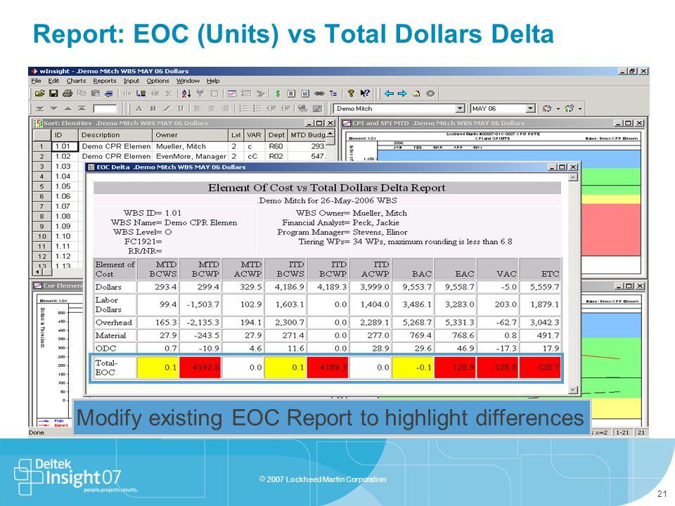 Report: EOC (Units) vs Total Dollars Delta