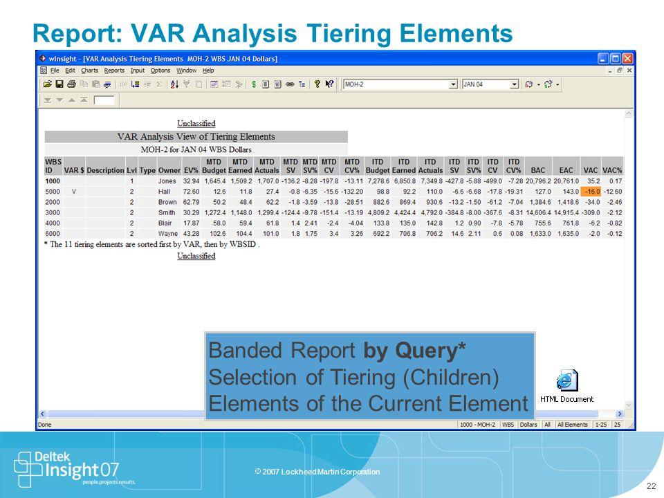 Report: VAR Analysis Tiering Elements