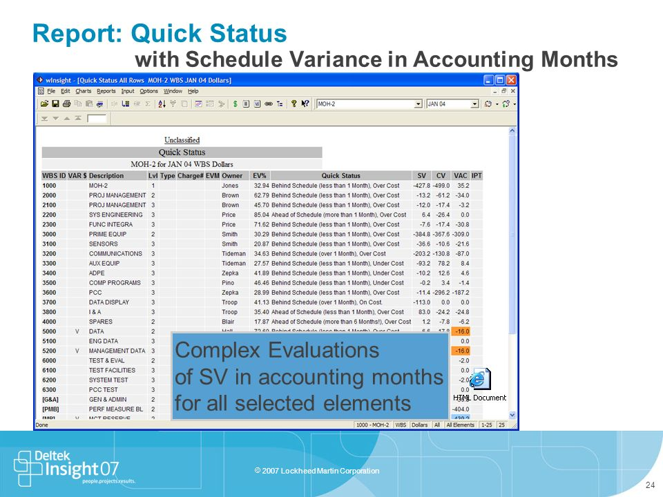 Report: Quick Status with Schedule Variance in Accounting Months