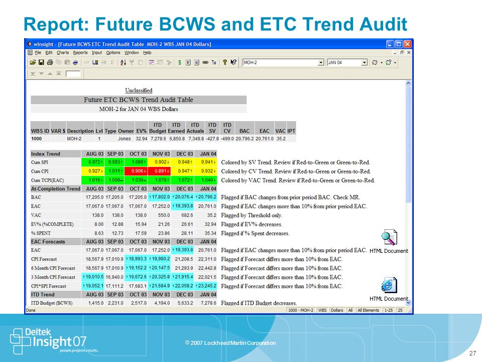 Report: Future BCWS and ETC Trend Audit