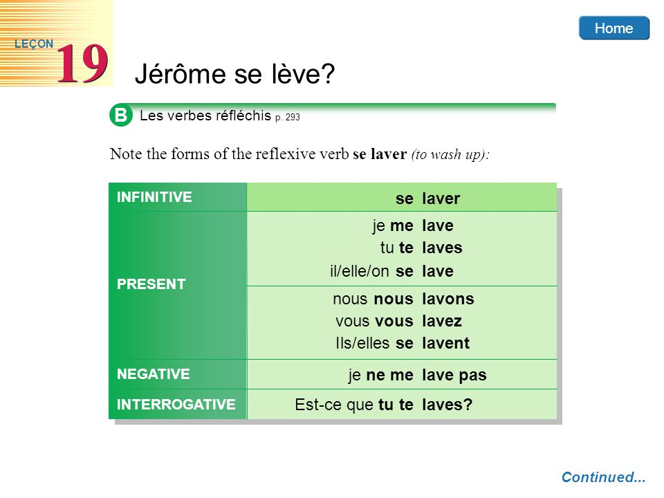 B Note the forms of the reflexive verb se laver (to wash up): se laver