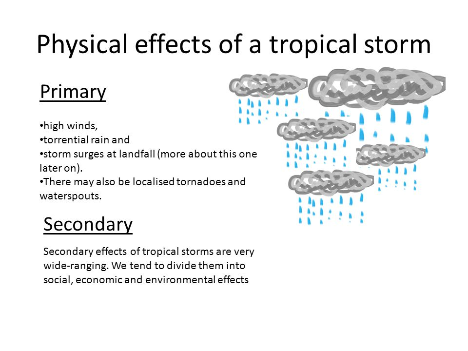 cultural impacts of large storms Impacts of hurricanes hurricanes and tropical storms can cause major damage and loss of life due to the heavy rains large coastal waves have very high velocities that are much more destructive than the velocities associated with surge alone.