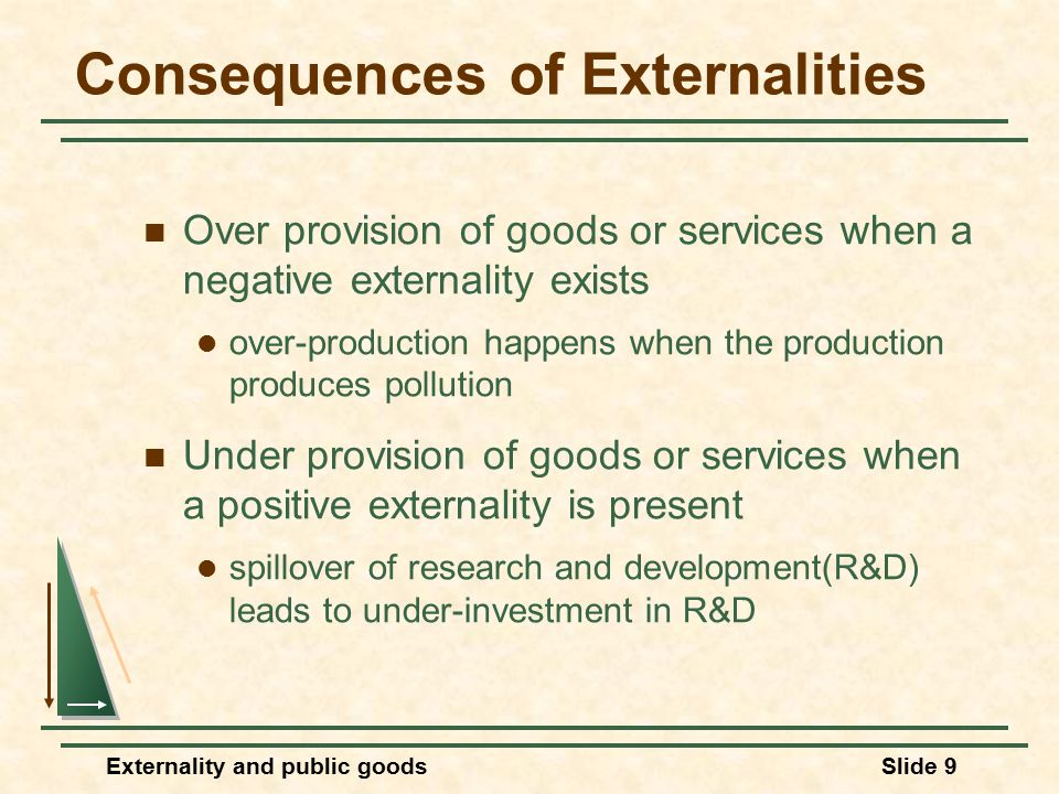 positive and negative externalities of real estate Construction externalities:  2012)externalities may be positive (economic externalities) or negative  for civic amenities, falling real estate prices and.