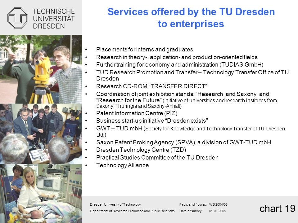 Services offered by the TU Dresden to enterprises