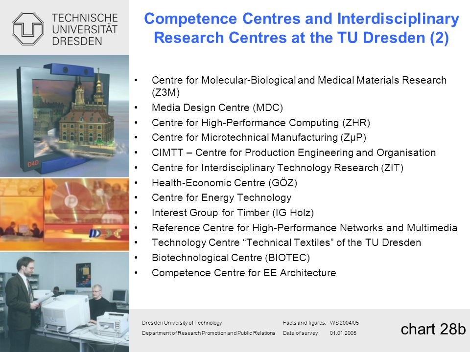 Competence Centres and Interdisciplinary Research Centres at the TU Dresden (2)