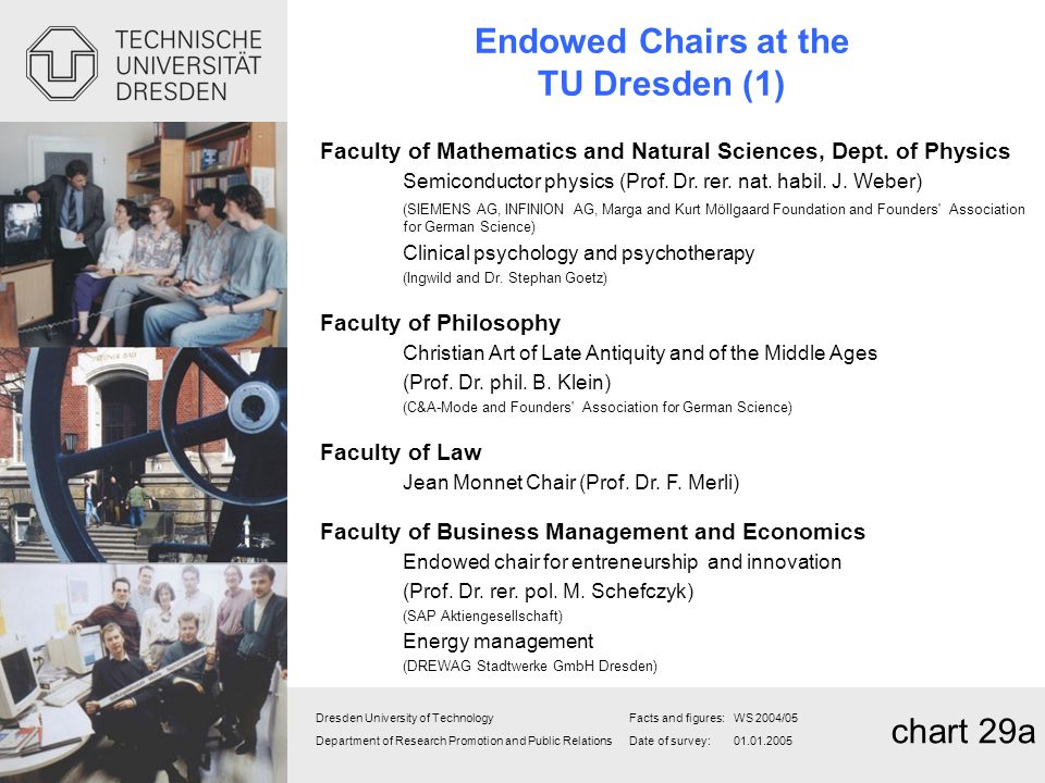 Endowed Chairs at the TU Dresden (1)