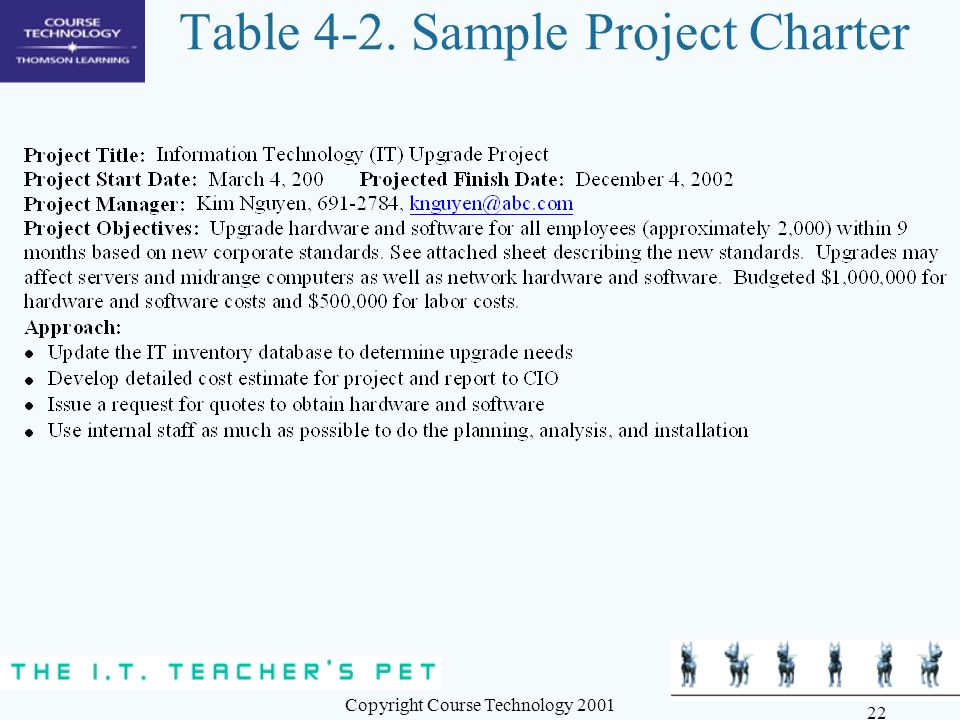 Table 4-2. Sample Project Charter