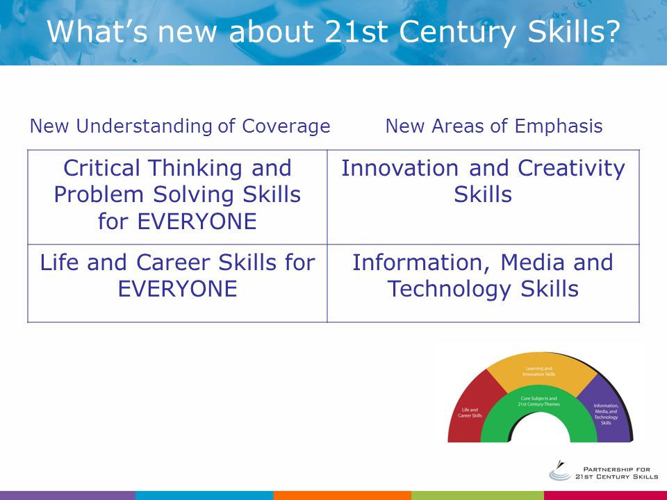 What's new about 21st Century Skills