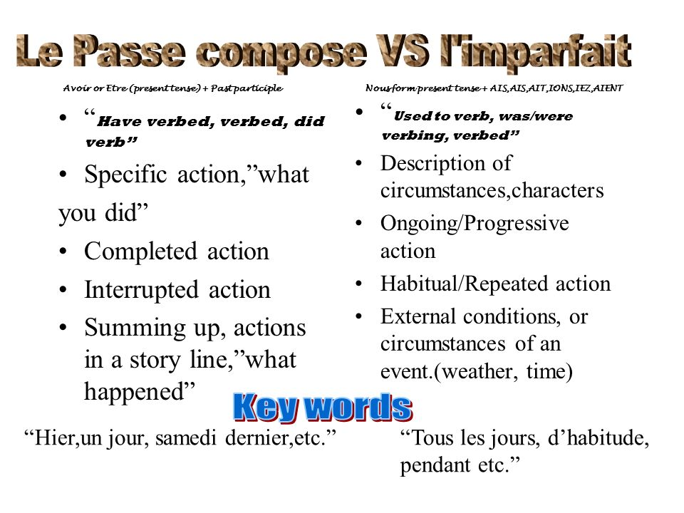 Le Passe compose VS l imparfait