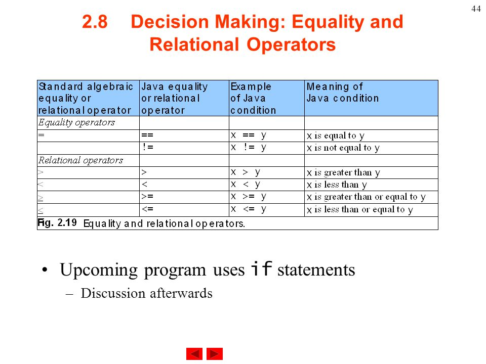 2.8 Decision Making: Equality and Relational Operators