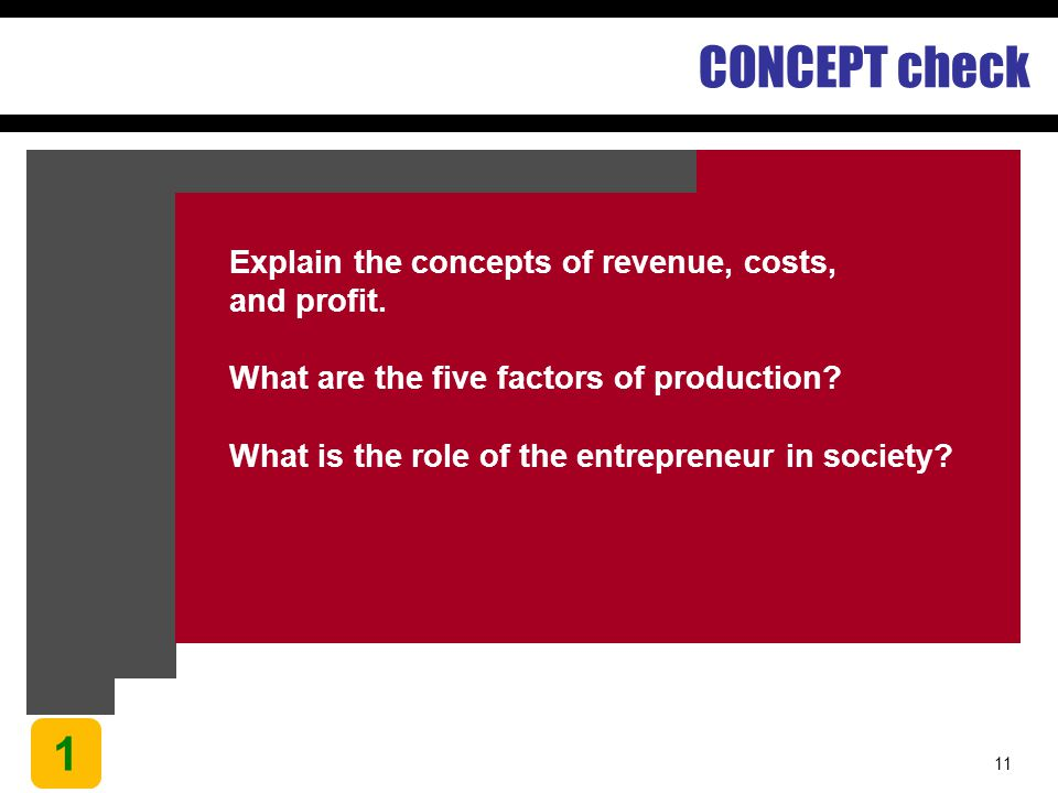 CONCEPT check 1 Explain the concepts of revenue, costs, and profit.