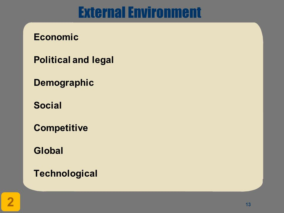External Environment 2 Economic Political and legal Demographic Social