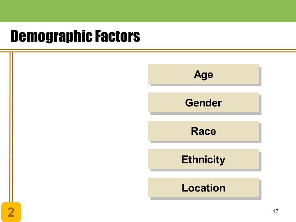 Demographic Factors 2 Age Gender Race Ethnicity Location Chapter 1