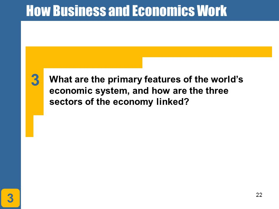 industry s dominant economic features Automobile industry dominant economic features  2010 chapter3 what are the industry's dominant economic features 2  independent automobile .