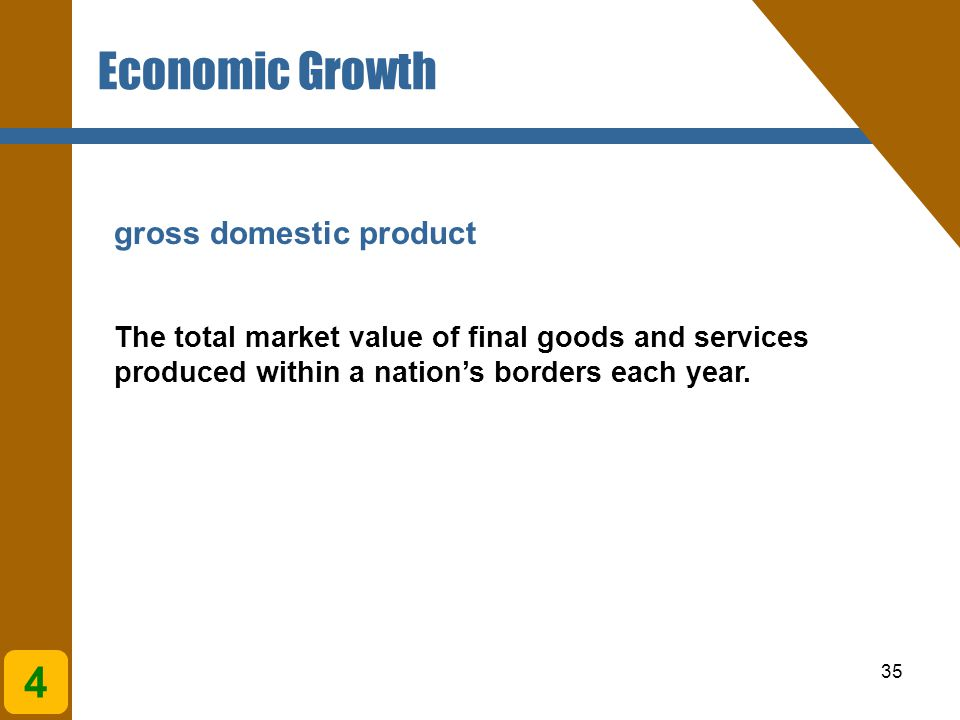 Economic Growth 4 gross domestic product