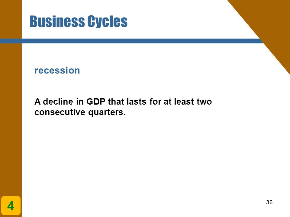 Business Cycles 4 recession