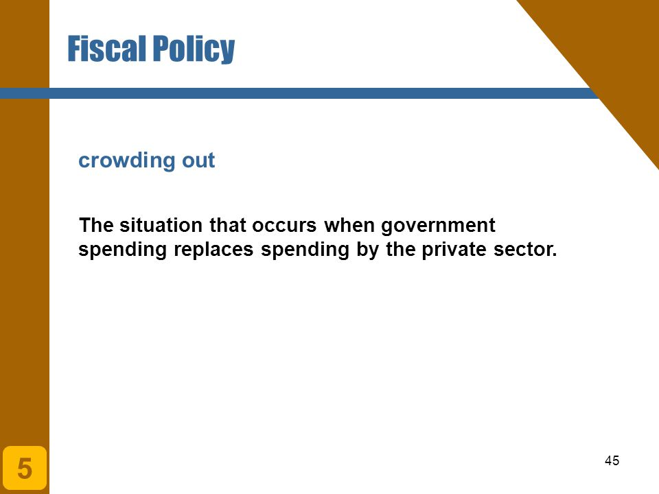 Fiscal Policy 5 crowding out