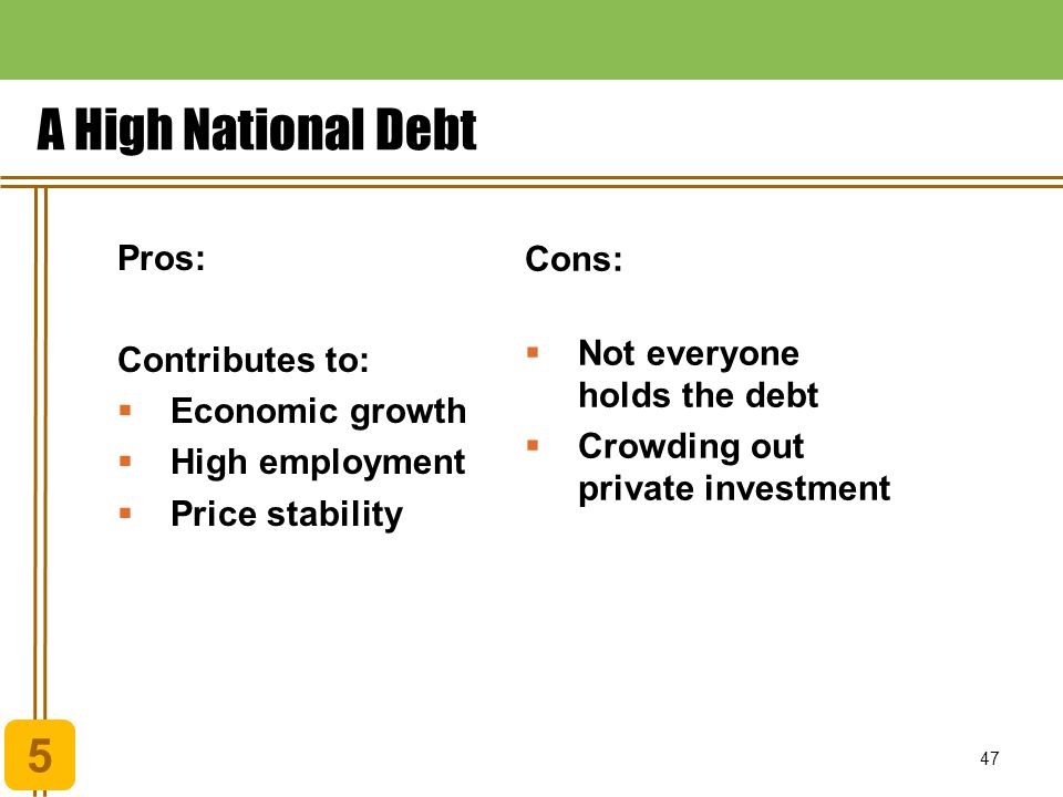 A High National Debt 5 Pros: Cons: Contributes to: