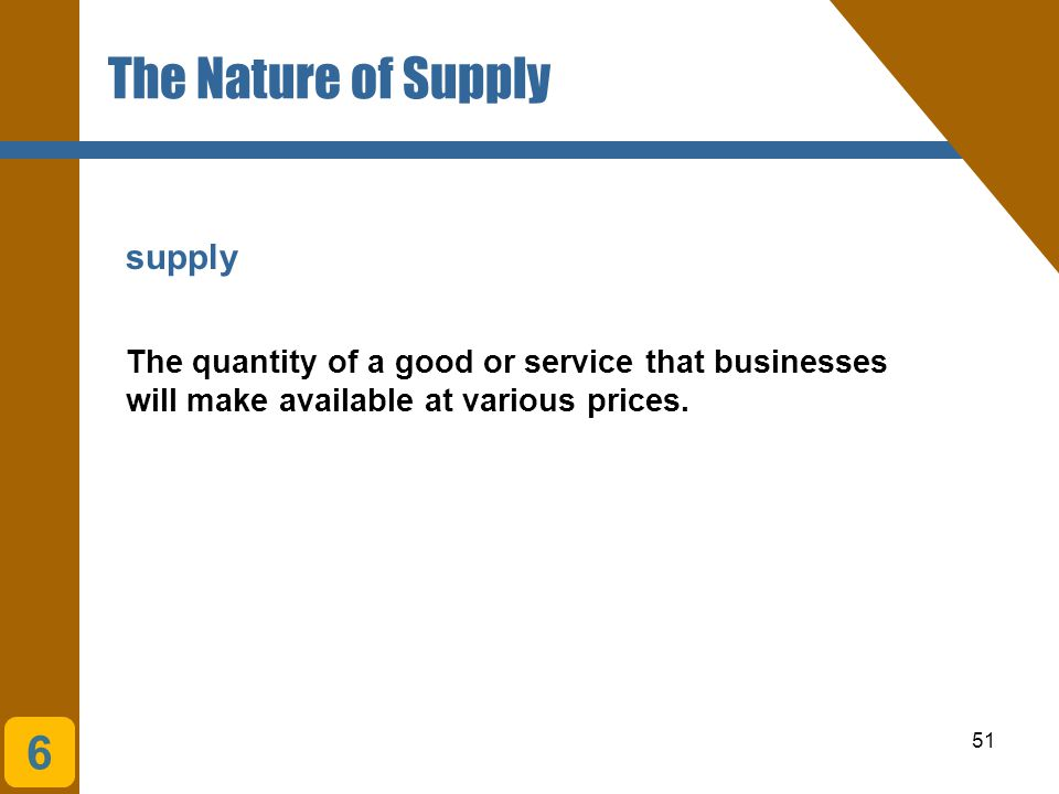 The Nature of Supply 6 supply