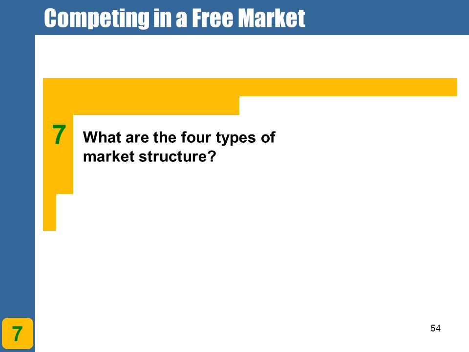 Competing in a Free Market