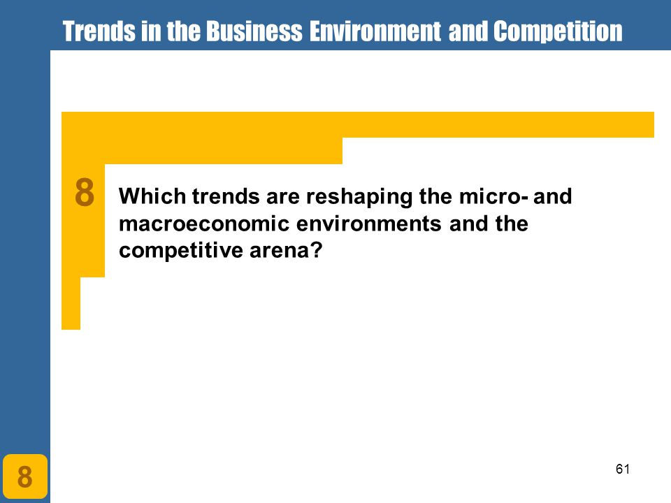 Trends in the Business Environment and Competition