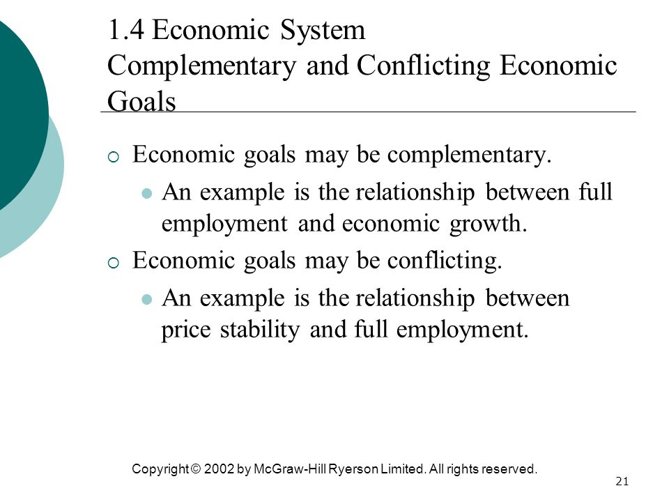 1.4 Economic System Complementary and Conflicting Economic Goals