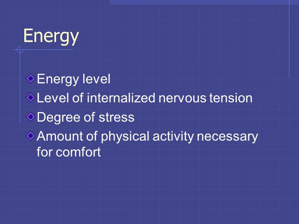 Energy Energy level Level of internalized nervous tension