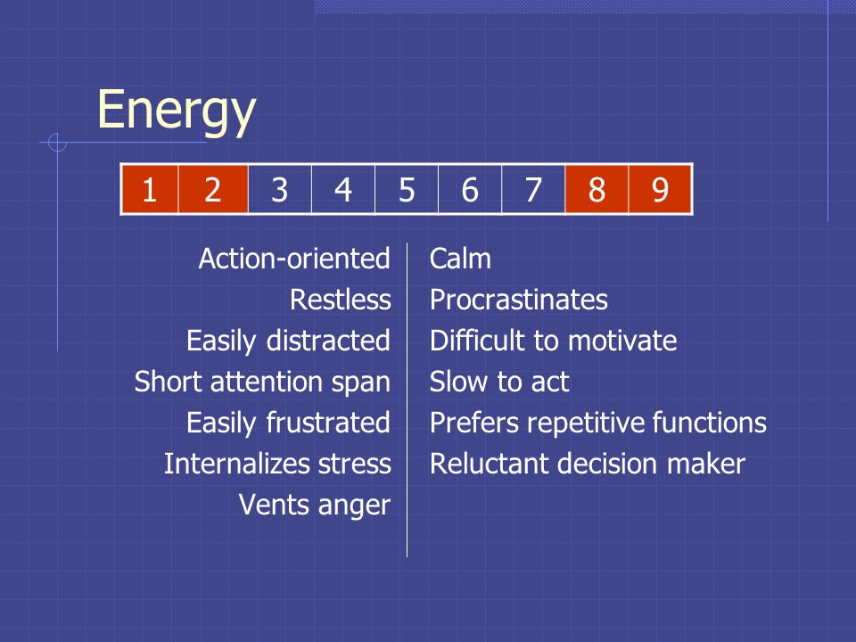 Energy 1 2 3 4 5 6 7 8 9 Action-oriented Restless Easily distracted