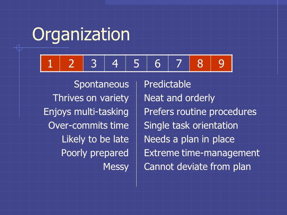 Organization 1 2 3 4 5 6 7 8 9 Spontaneous Thrives on variety