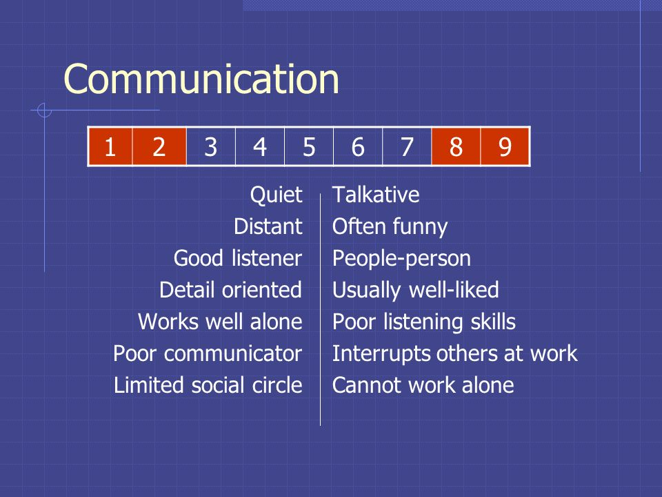 Communication 1 2 3 4 5 6 7 8 9 Quiet Distant Good listener