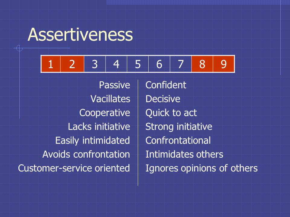 Assertiveness 1 2 3 4 5 6 7 8 9 Passive Vacillates Cooperative