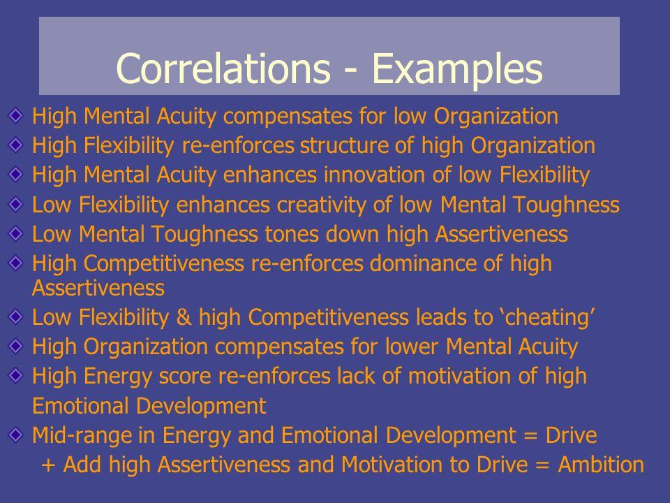 Correlations - Examples