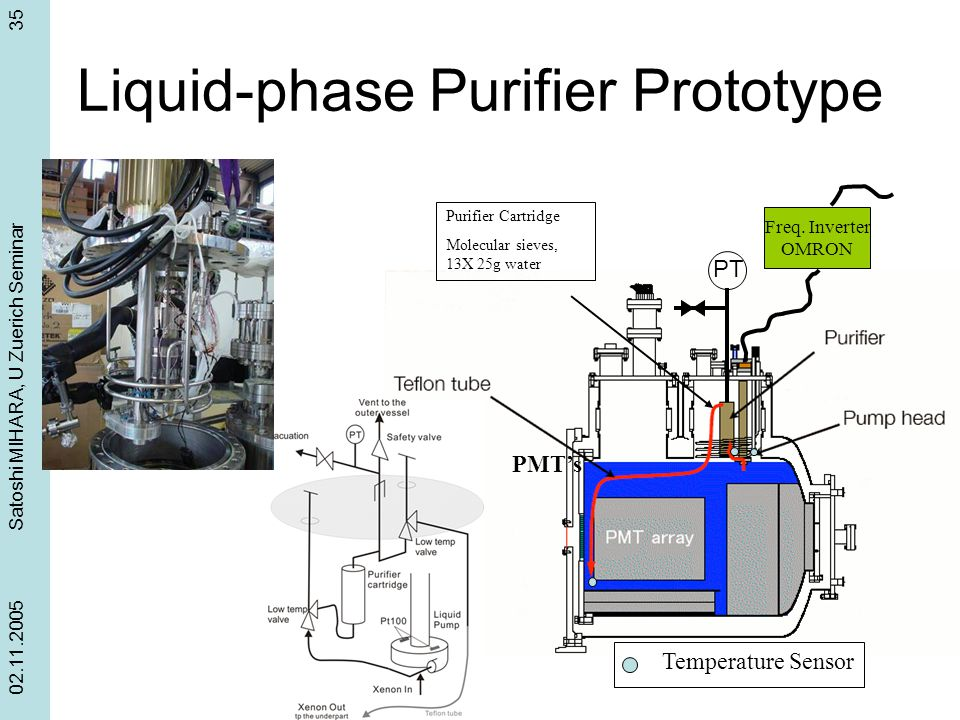 Liquid-phase Purifier Prototype