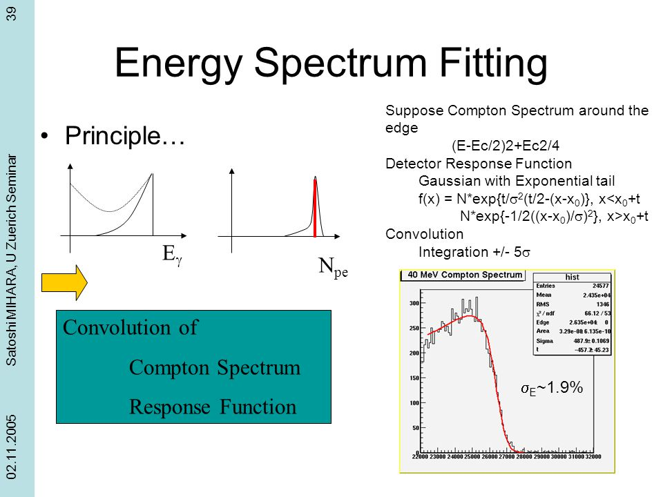 Energy Spectrum Fitting