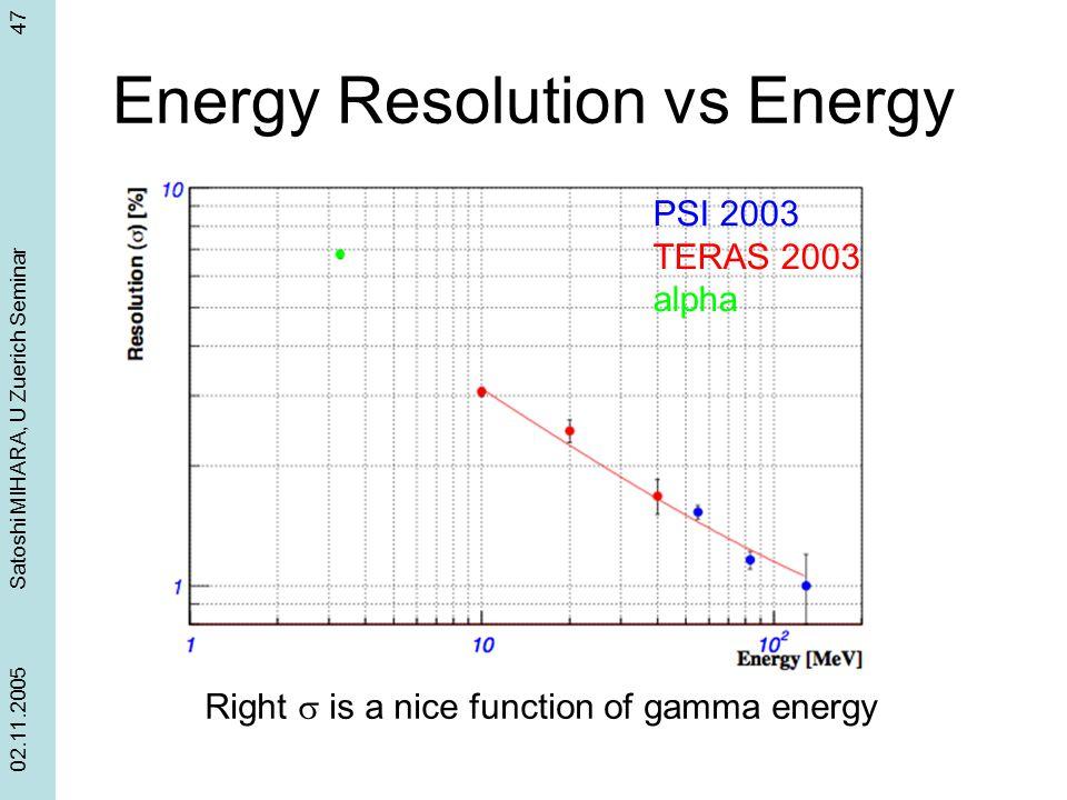 Energy Resolution vs Energy