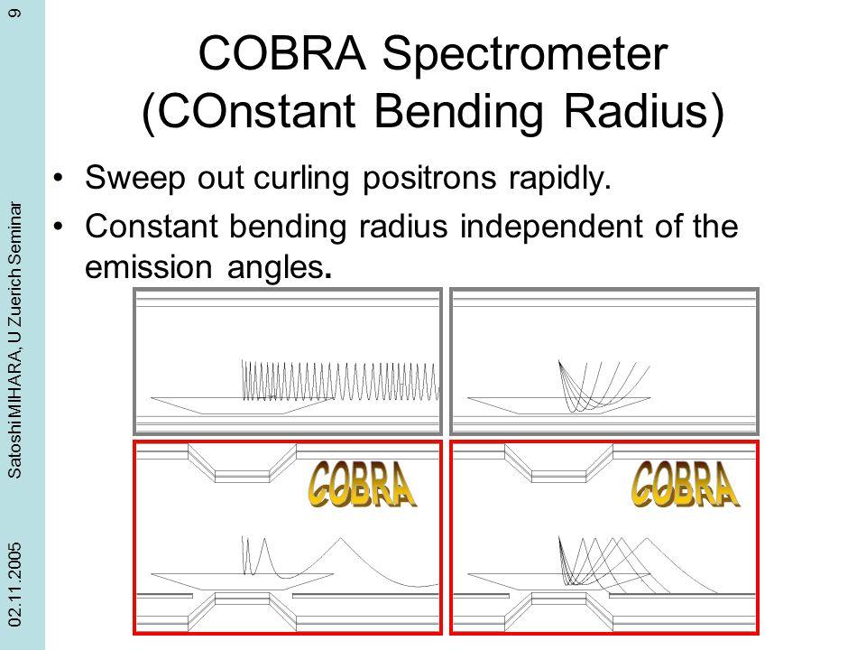 COBRA Spectrometer (COnstant Bending Radius)