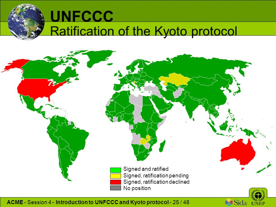Kyoto Protocol Pros and Cons List