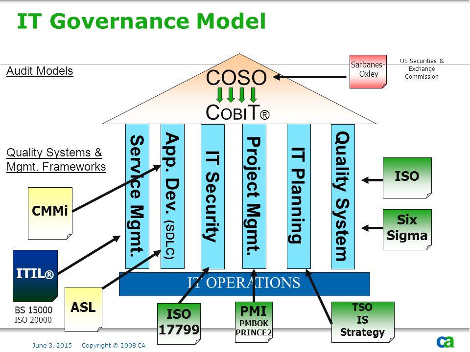 It Governance Leveraging Itil 174 V2 V3 For Governance