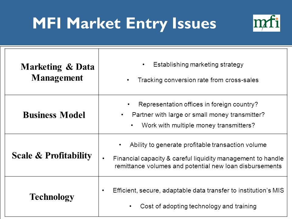 MFI Market Entry Issues