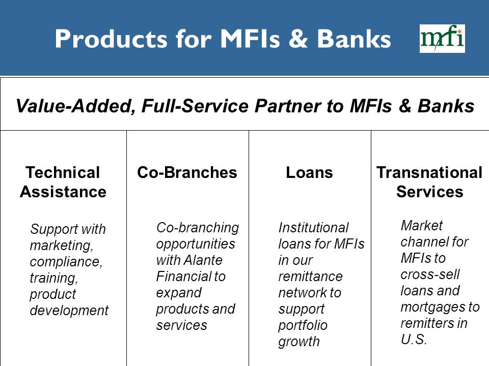 Products for MFIs & Banks