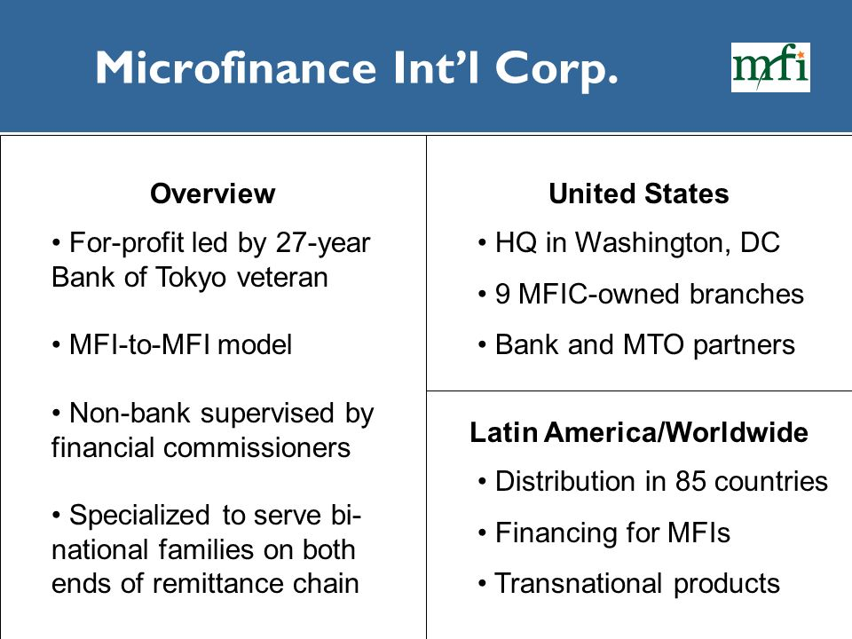 Microfinance Int'l Corp.