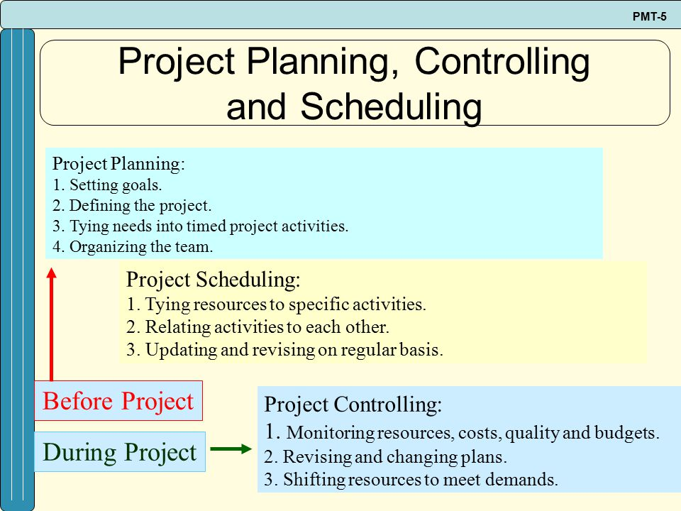 project controlling and closing essay Learn more than 50 project management tools and techniques that will help you manage projects and  understanding and controlling project costs.