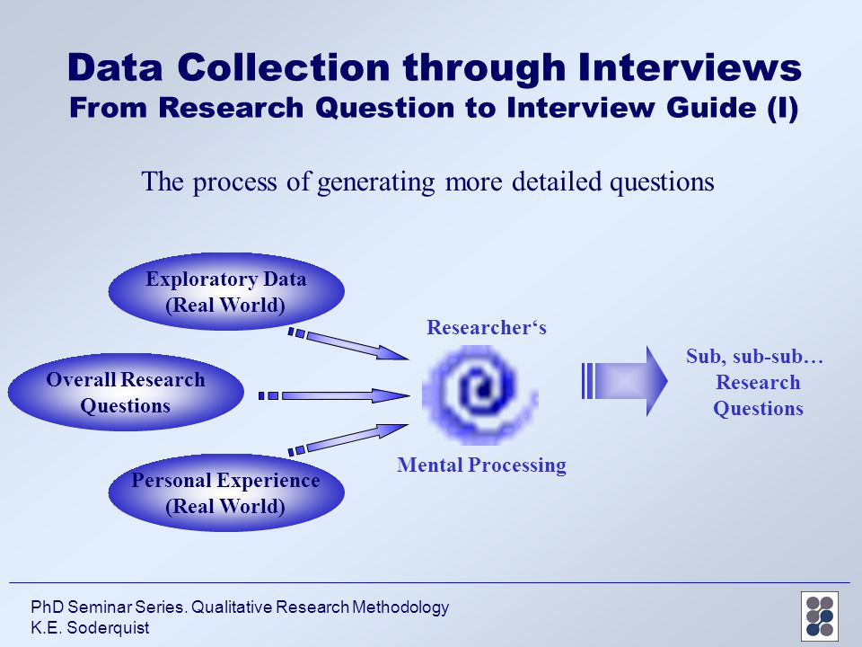 research methodology in thesis How can the answer be improved.