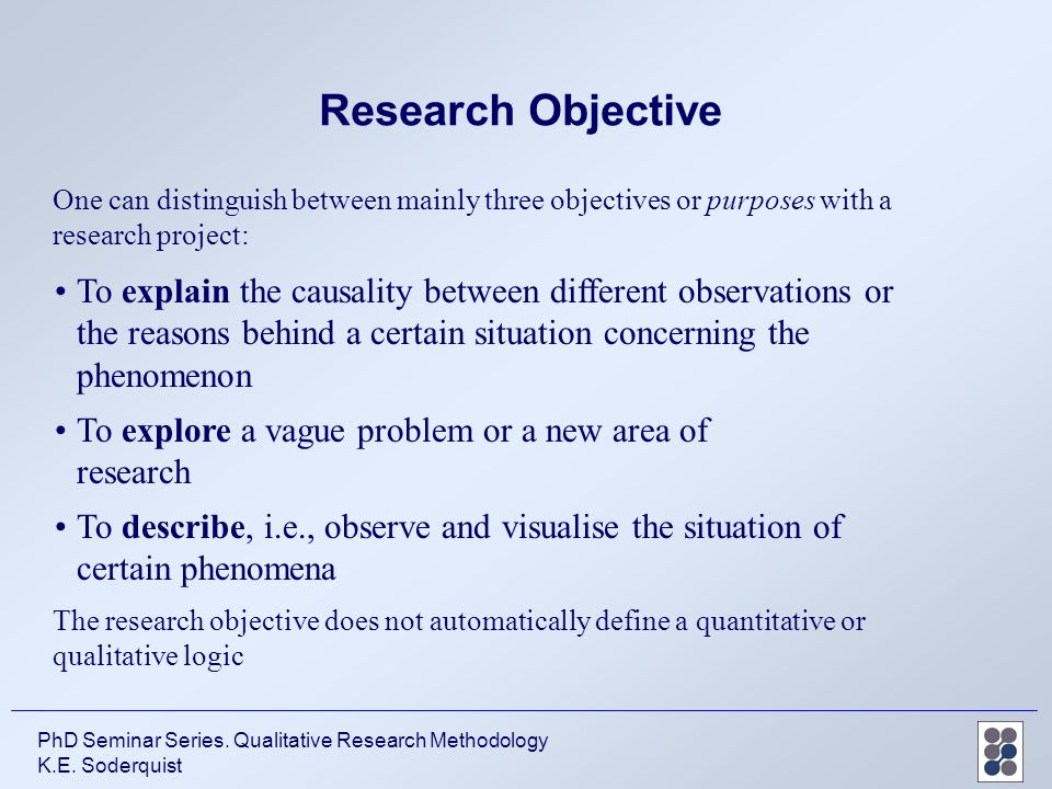 how to make research objectives