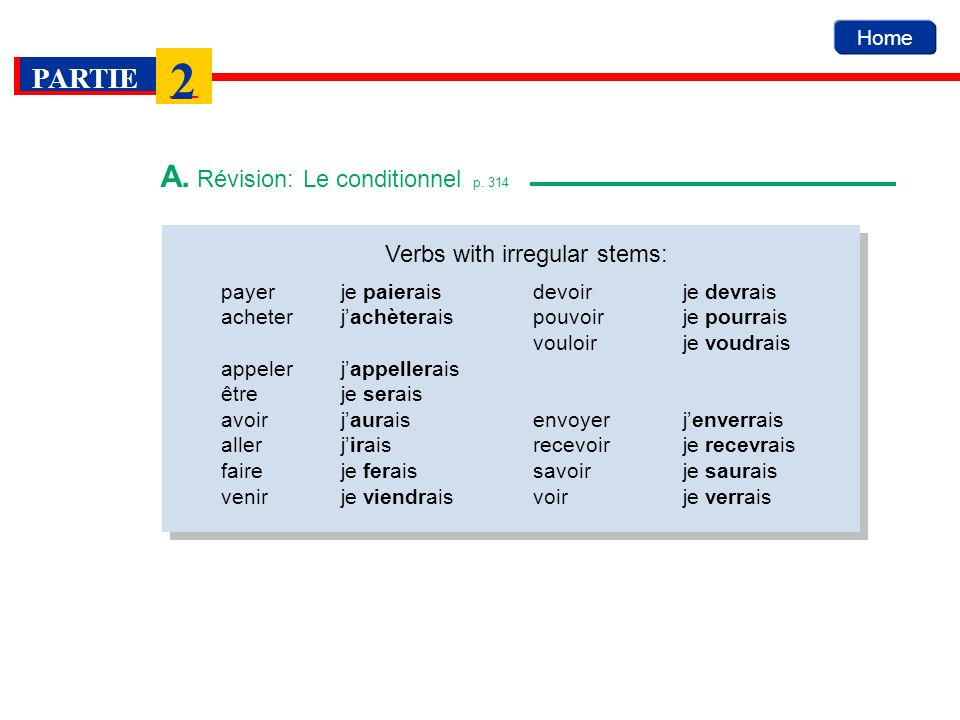 Verbs with irregular stems: