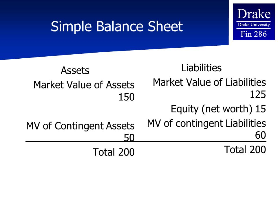 Off - Balance Sheet Activities - Ppt Video Online Download