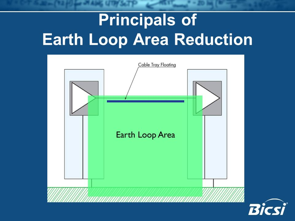 Principals of Earth Loop Area Reduction