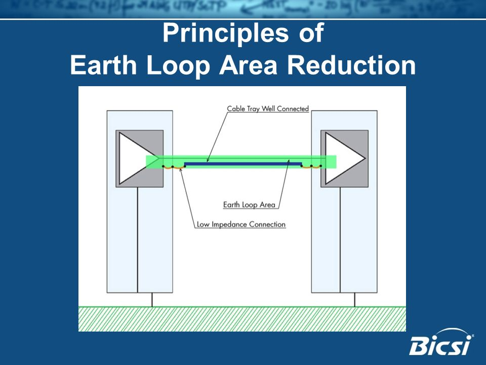 Principles of Earth Loop Area Reduction