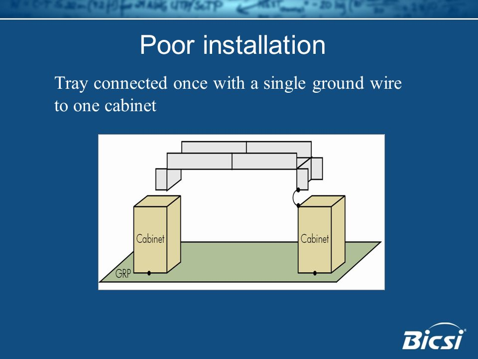 Poor installation Tray connected once with a single ground wire to one cabinet