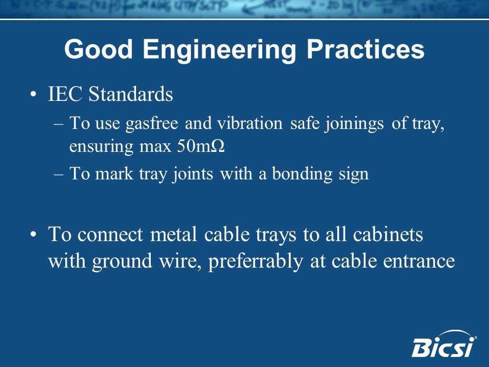 Good Engineering Practices